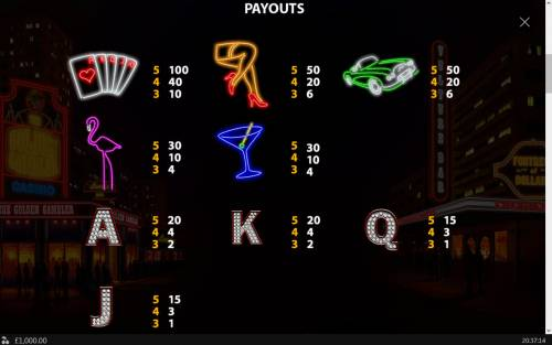 Neon Life Review Slots Paytable