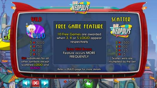RF Neopolis Review Slots Wild and Scatter symbols paytable. Free Games Feature Paytable