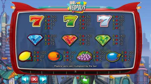 RF Neopolis Review Slots Slot game symbols paytable - High value symbols include a RED seven, a GREEN seven, a WHITE seven and three different colored diamonds.