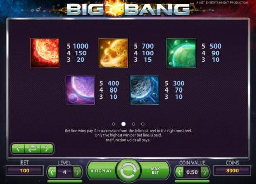 Big Bang Review Slots slot game high value symbols paytable