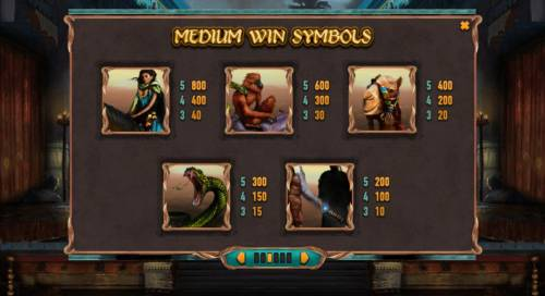 Nights of Fortune Review Slots Medium Value Slot Game  Symbols Paytable.