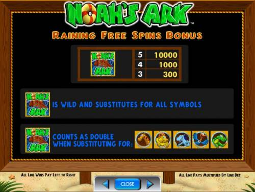 Noah's Ark Review Slots raining free spins bonus paytable