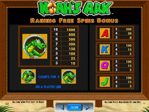 Noah's Ark Review Slots raining free spins bonus paytable continued