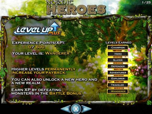 Nordic Heroes Review Slots This game features eight levels. Higher levels permanently increase your payback. You can unlock a new hero and a new realm. Earn Experience Points by defeating monster in the Battle Bonus.