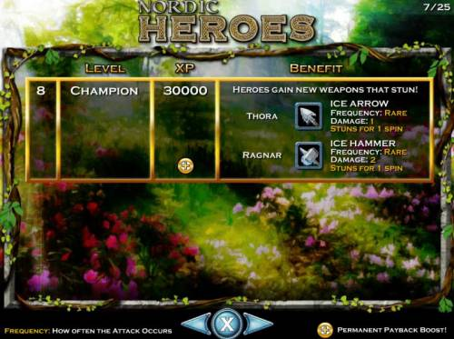 Nordic Heroes Review Slots Level 8 Champion requires 30000 XP to unlock