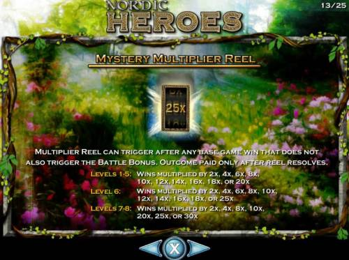 Nordic Heroes Review Slots Mystery Multiplier reel can trigger after any base game win that does not also trigger the Battle Bonus. Outcome paid only after reel resolves.