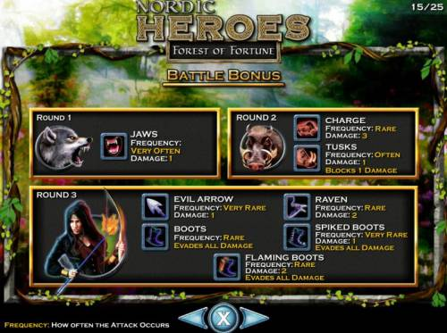 Nordic Heroes Review Slots Bonus Battle monsters for round 1, 2 and 3.