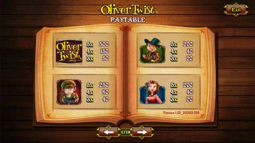 Oliver Twist Review Slots High value slot game symbols paytable.