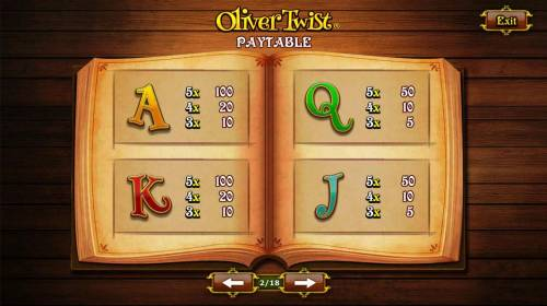Oliver Twist Review Slots Low value game symbols paytable.