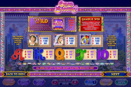 Open Sesame Review Slots Slot game symbols paytable