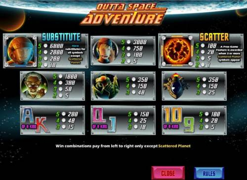 Outta Space Adventure review on Review Slots