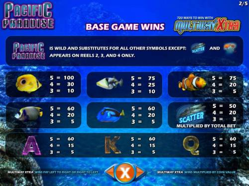 Pacific Paradise Review Slots Base Game Symbols Paytable.