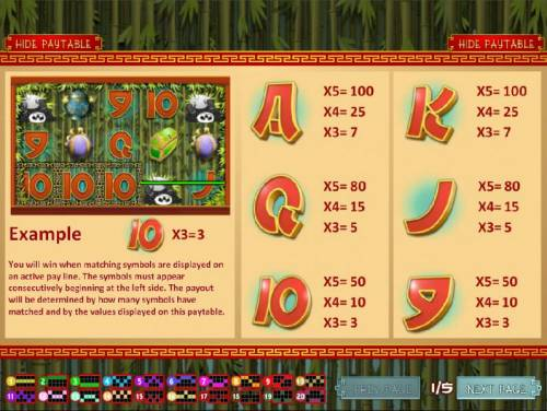 Panda Party Review Slots Low value game symbols paytable