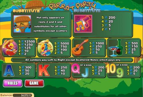 Parrot Party review on Review Slots