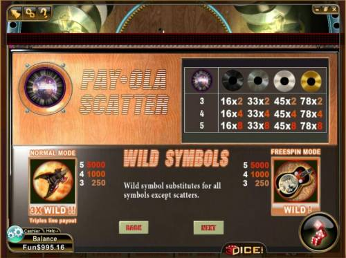 Payola Review Slots scatter and wild paytable