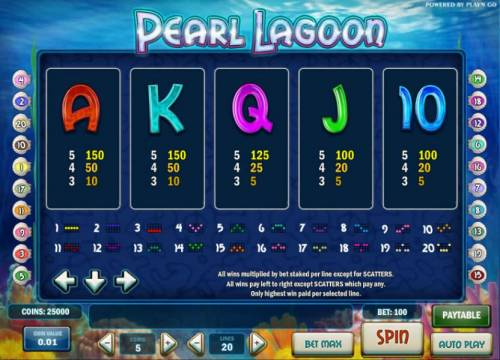 Pearl Lagoon Review Slots slot game symbols continued and payline diagrams