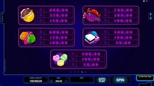 Peek-a-Boo 5 Reels review on Review Slots