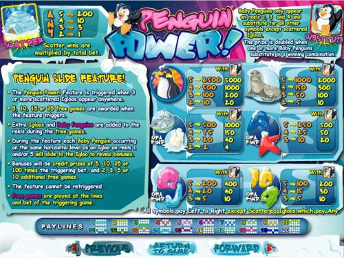 Penguin Power review on Review Slots