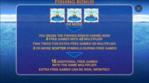 Penguin Vacation Review Slots Three or more ice fishing hole scatters triggers the Fishing Bonus game.