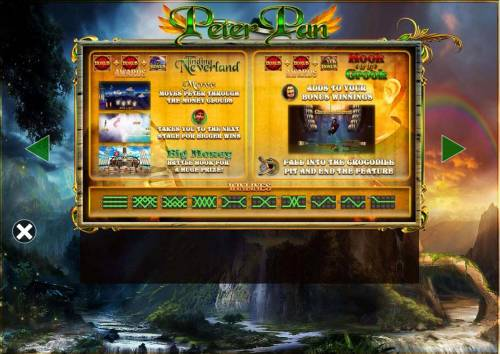 Peter Pan review on Review Slots