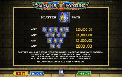 Pharaoh's Fortune Review Slots base game scatter pays