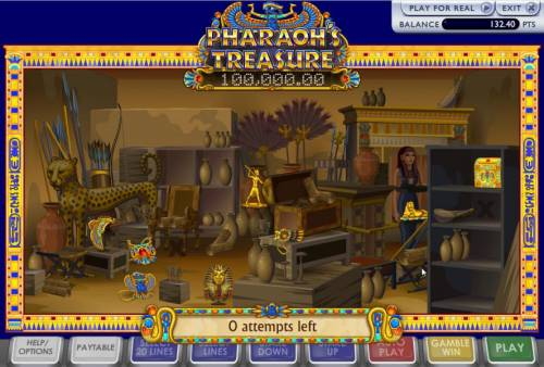 Pharoah's Treasure Review Slots Here is a view of the seven treasures within the room