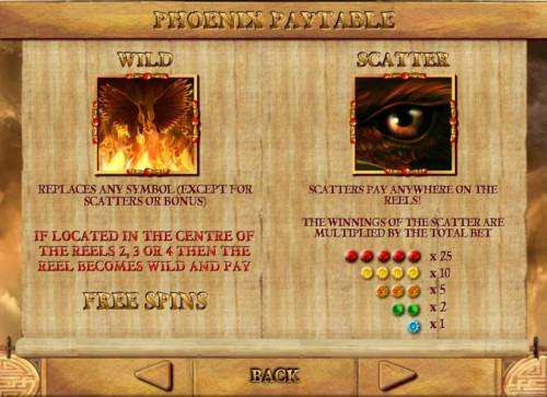 Phoenix Review Slots wild and scatter symbol paytable