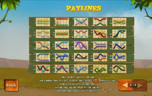 Piggies and the Wolf Review Slots Payline Diagrams 1-50. Only highest win pays per line. Win combinations pay left to right only except the game logo scatter symbols which pays any. Game played with 50 lines only. Payline wins are multiplied by the line bet.