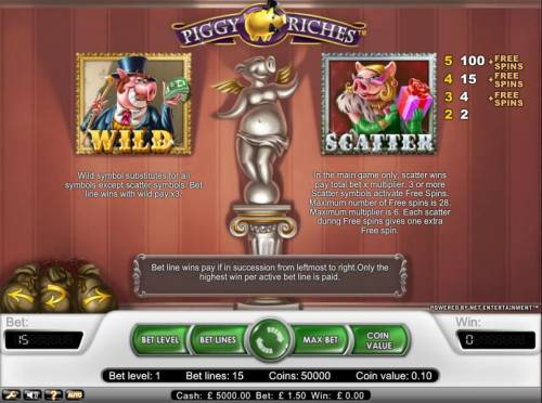 Piggy Riches Review Slots wild and scatter payout table