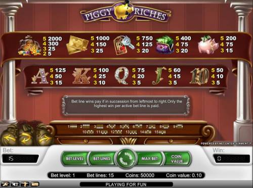 Piggy Riches review on Review Slots