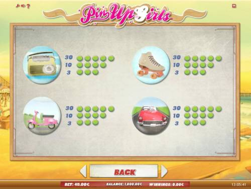 Pin Up Girls Review Slots Low value game symbols paytable.