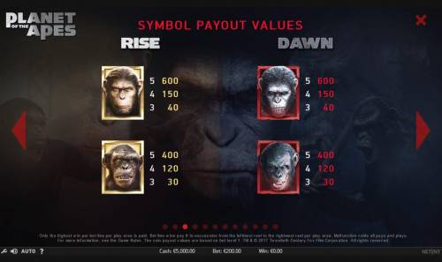 Planet of the Apes Review Slots High value slot game symbols paytable