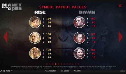Planet of the Apes Review Slots Medium Value Slot Game Symbols Paytable