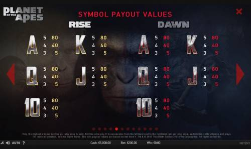 Planet of the Apes Review Slots Low value game symbols paytable