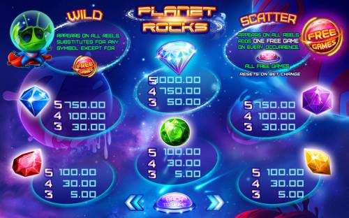 Planet Rocks Review Slots Paytable