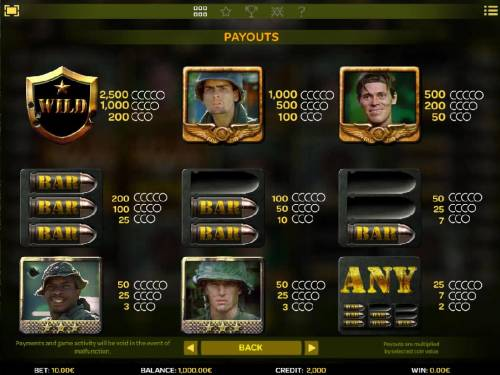 Platoon Wild Review Slots Slot game symbols paytable