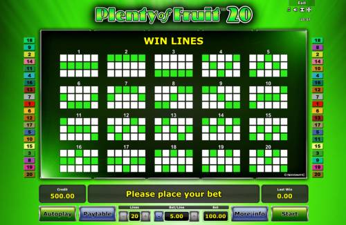 Plenty of Fruit 20 Review Slots Paylines 1-20