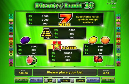 Plenty of Fruit 20 review on Review Slots