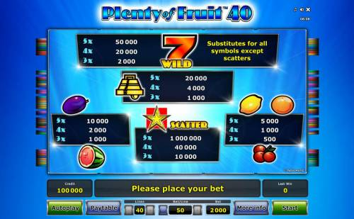 Plenty of Fruit 40 review on Review Slots