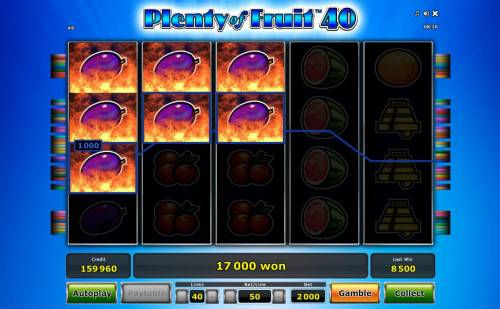 Plenty of Fruit 40 Review Slots Multiple winning paylines triggers a 17,000 big win!