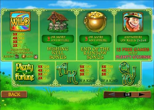 Plenty O' Fortune Review Slots Slot game symbols paytable, also featuring wild, scatter and bonus symbols