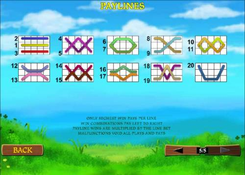 Plenty O' Fortune Review Slots Payline diagrams