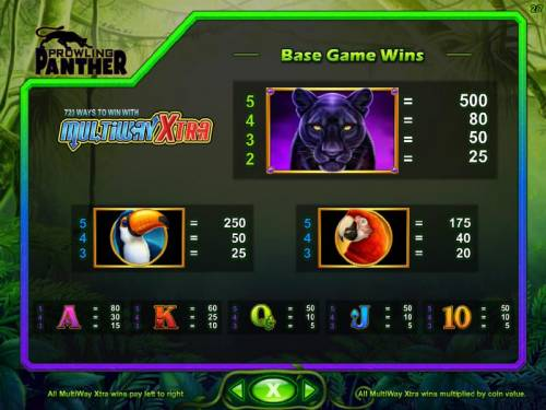 Prowling Panther Review Slots Base Game Symbols Paytable