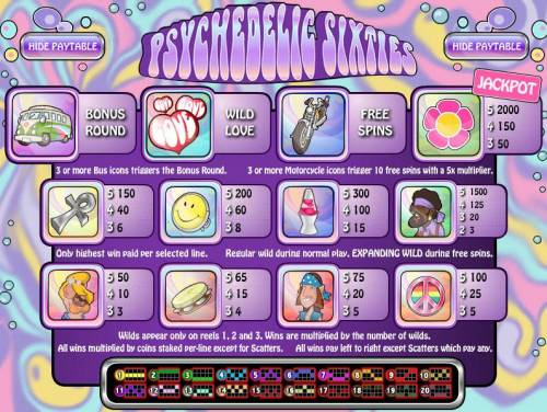 Psychedelic Sixties review on Review Slots