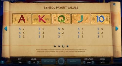 Pyramid Quest for Immortality Review Slots Low value game symbols paytable