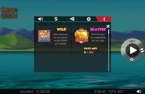 Queen of the Castle review on Review Slots