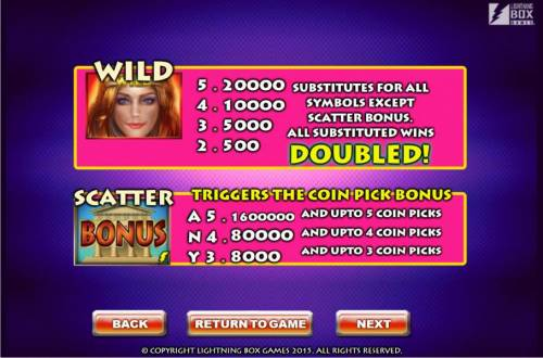 Queen of Legends Review Slots Wild and Scatter symbols paytable