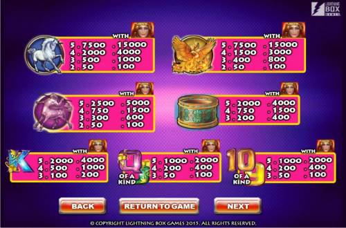 Queen of Legends review on Review Slots
