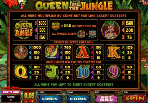 Queen of the Jungle review on Review Slots