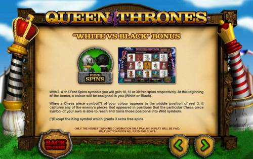 Queen of Thrones review on Review Slots